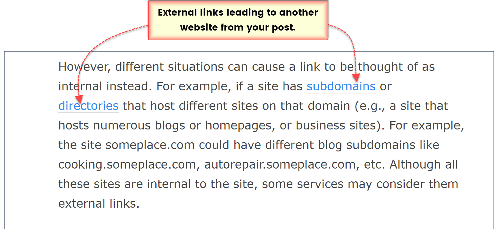 blog seo internal and external links